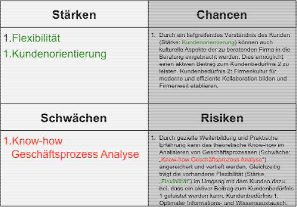 Abbildung 10: SWOT Analyse der eigenen Unternehmung (Teil 1)