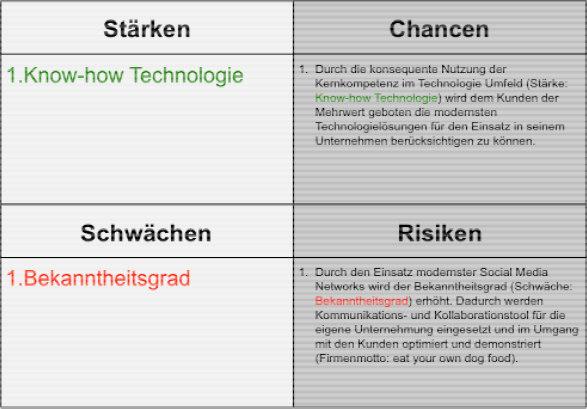 Abbildung 11: SWOT Analyse der eigenen Unternehmung (Teil 2)